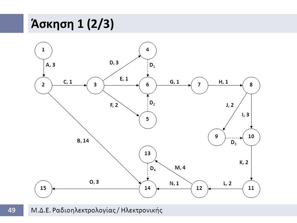 Άσκηση 1 (2/3) 49 Μ.Δ.Ε. Ραδιοηλεκτρολογίας / Ηλεκτρονικής 1 4 D, 3