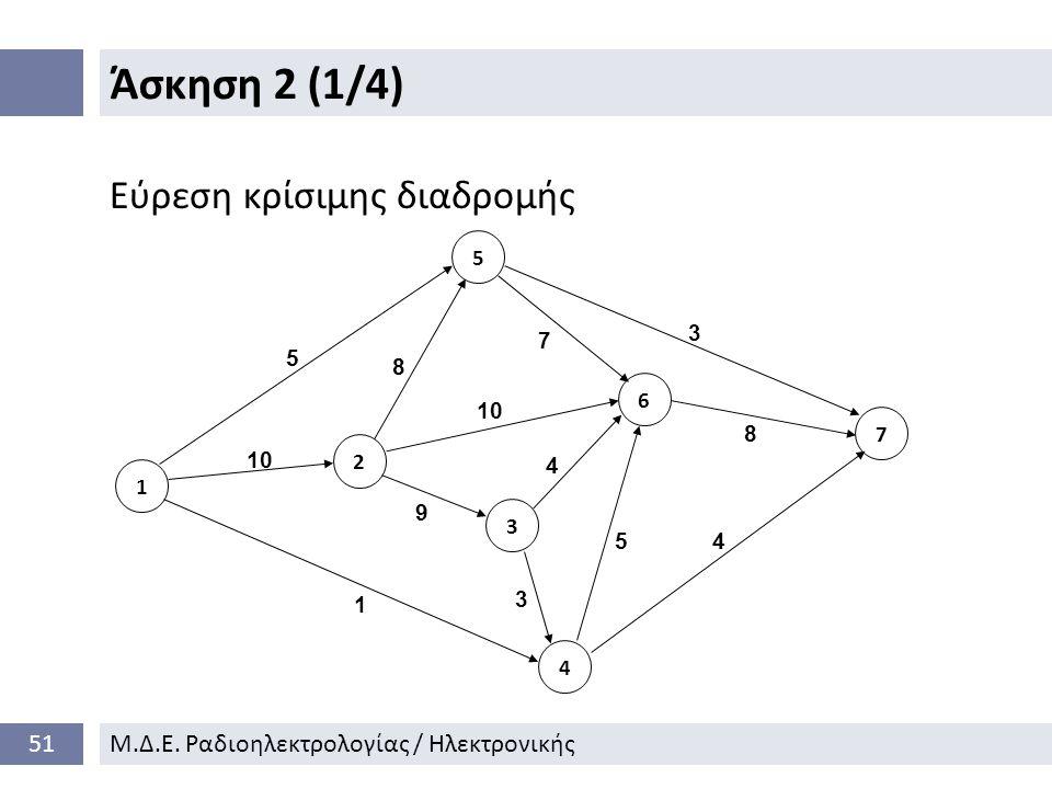 Άσκηση 2 (1/4) Εύρεση κρίσιμης διαδρομής 51
