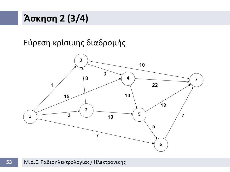 Άσκηση 2 (3/4) Εύρεση κρίσιμης διαδρομής 53
