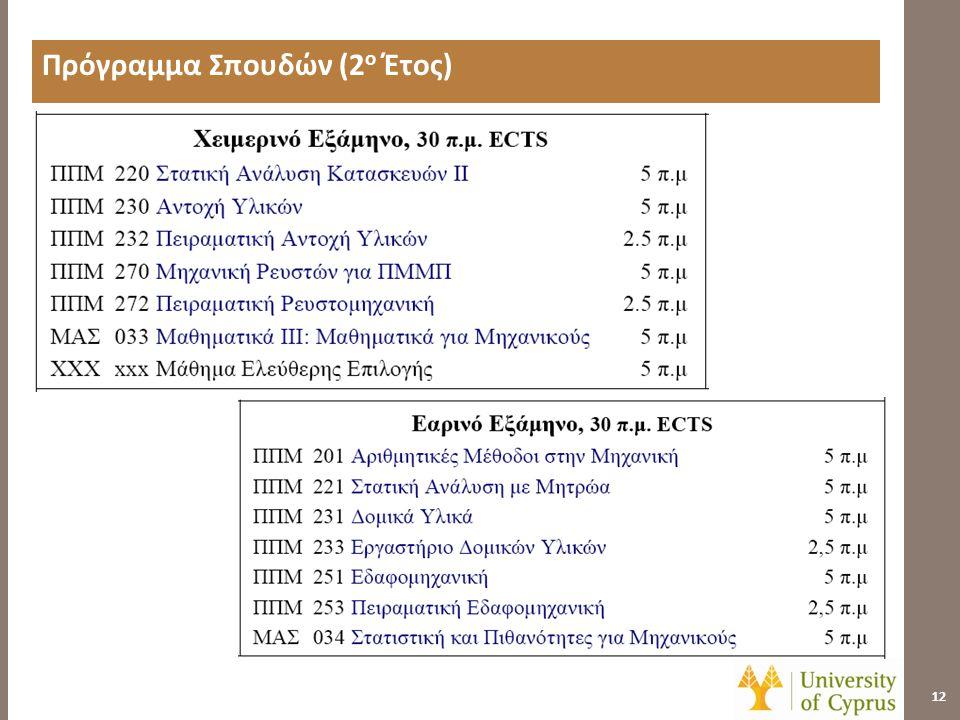 Πρόγραμμα Σπουδών (2ο Έτος)