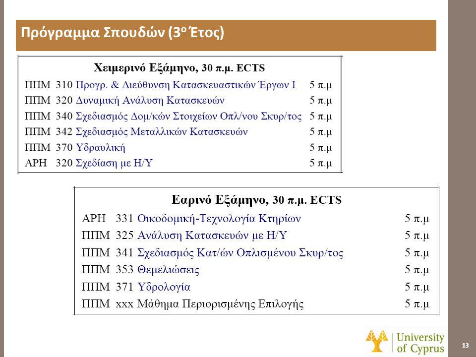 Πρόγραμμα Σπουδών (3ο Έτος)