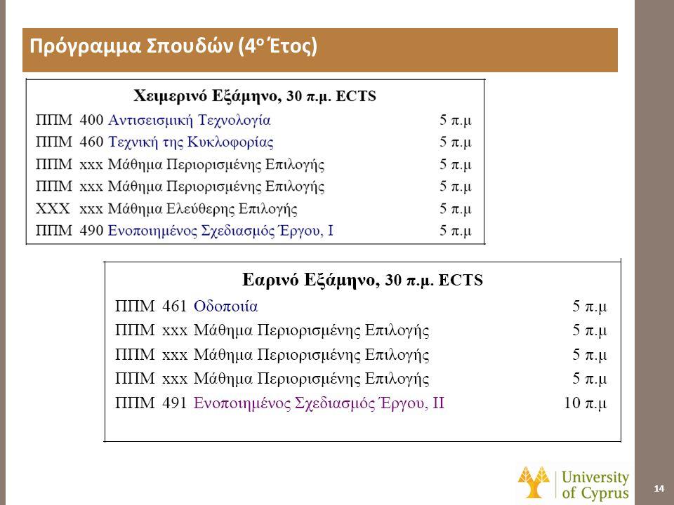 Πρόγραμμα Σπουδών (4ο Έτος)