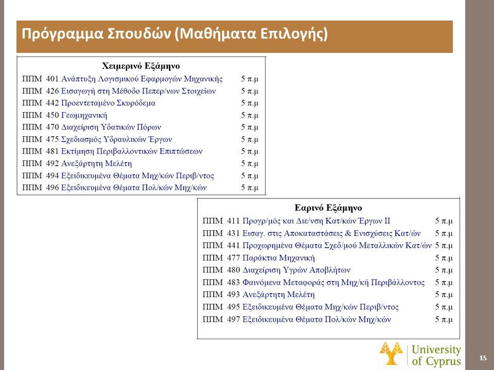 Πρόγραμμα Σπουδών (Μαθήματα Επιλογής)