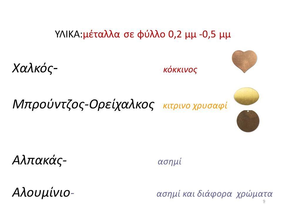 ΥΛΙΚΑ:μέταλλα σε φύλλο 0,2 μμ -0,5 μμ