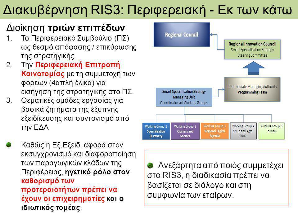 Διακυβέρνηση RIS3: Περιφερειακή - Εκ των κάτω