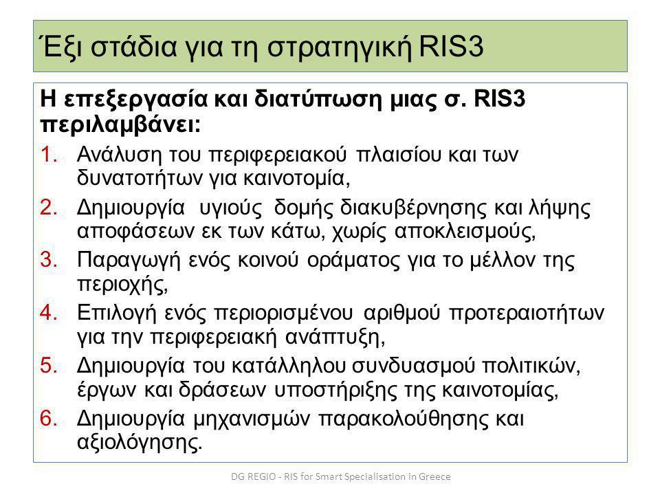 Έξι στάδια για τη στρατηγική RIS3