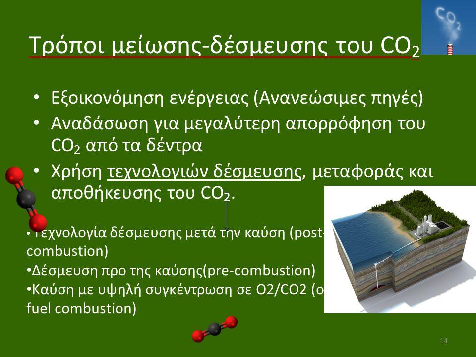 Τρόποι μείωσης-δέσμευσης του CO2