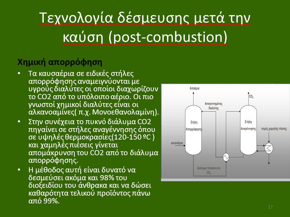 Τεχνολογία δέσμευσης μετά την καύση (post-combustion)