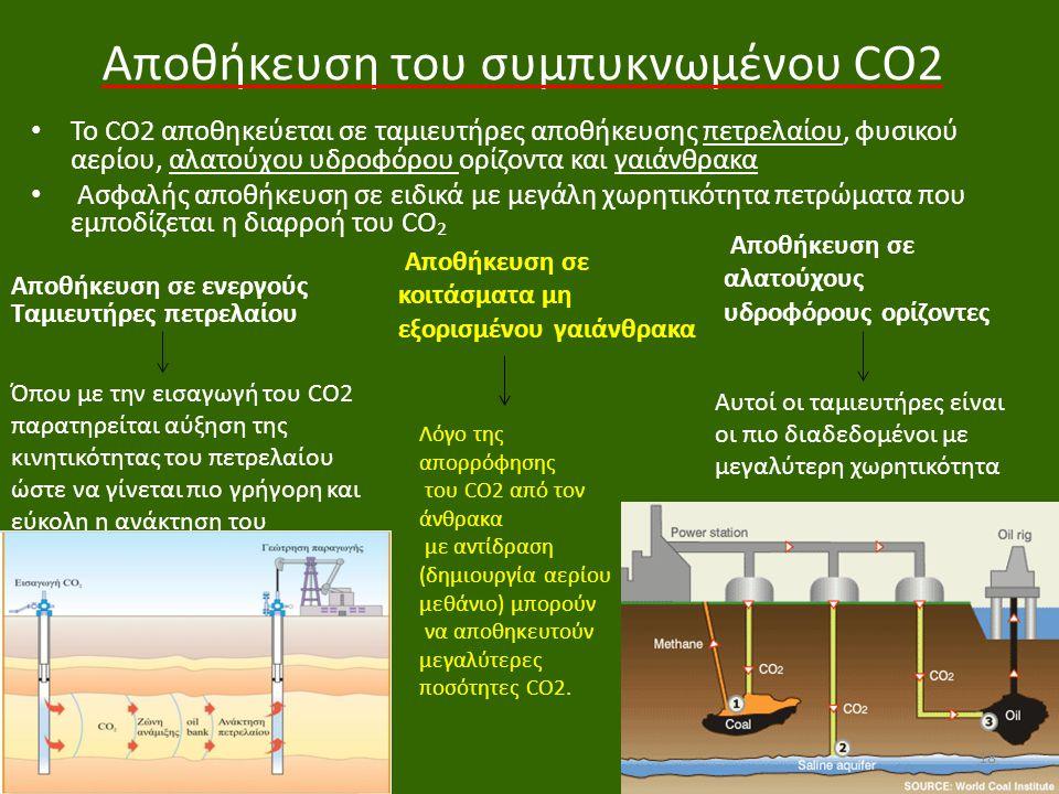 Αποθήκευση του συμπυκνωμένου CO2
