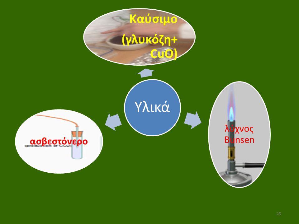 Υλικά Καύσιμο (γλυκόζη+ CuO) λύχνος Bunsen ασβεστόνερο