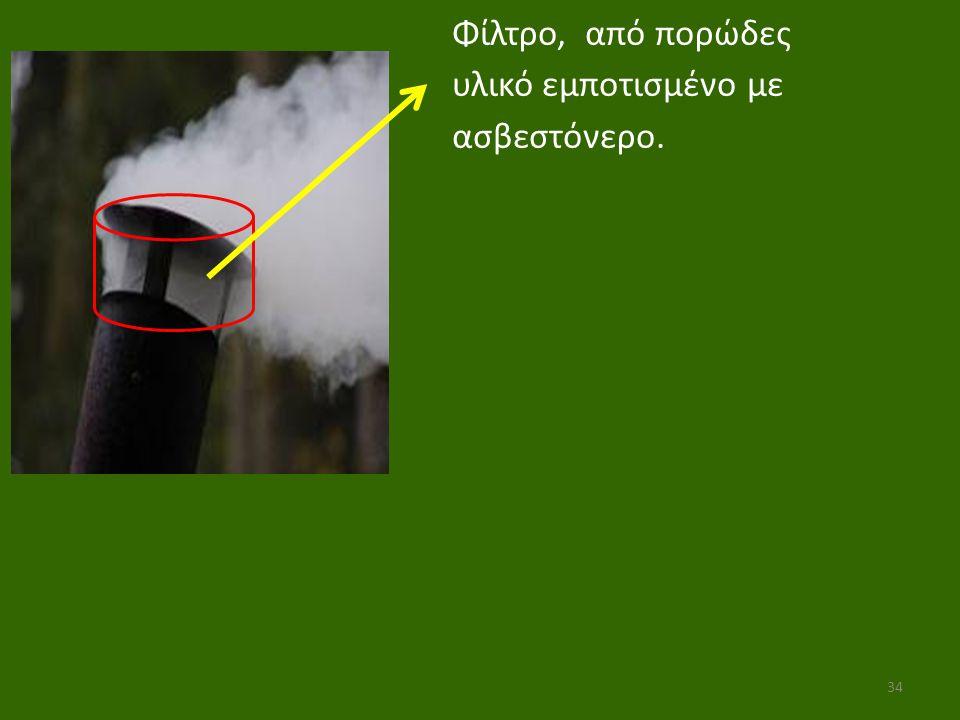 Φίλτρο, από πορώδες υλικό εμποτισμένο με ασβεστόνερο.