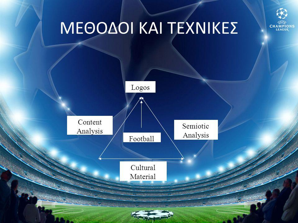 ΜΕΘΟΔΟΙ ΚΑΙ ΤΕΧΝΙΚΕΣ Logos Content Analysis Semiotic Analysis Football