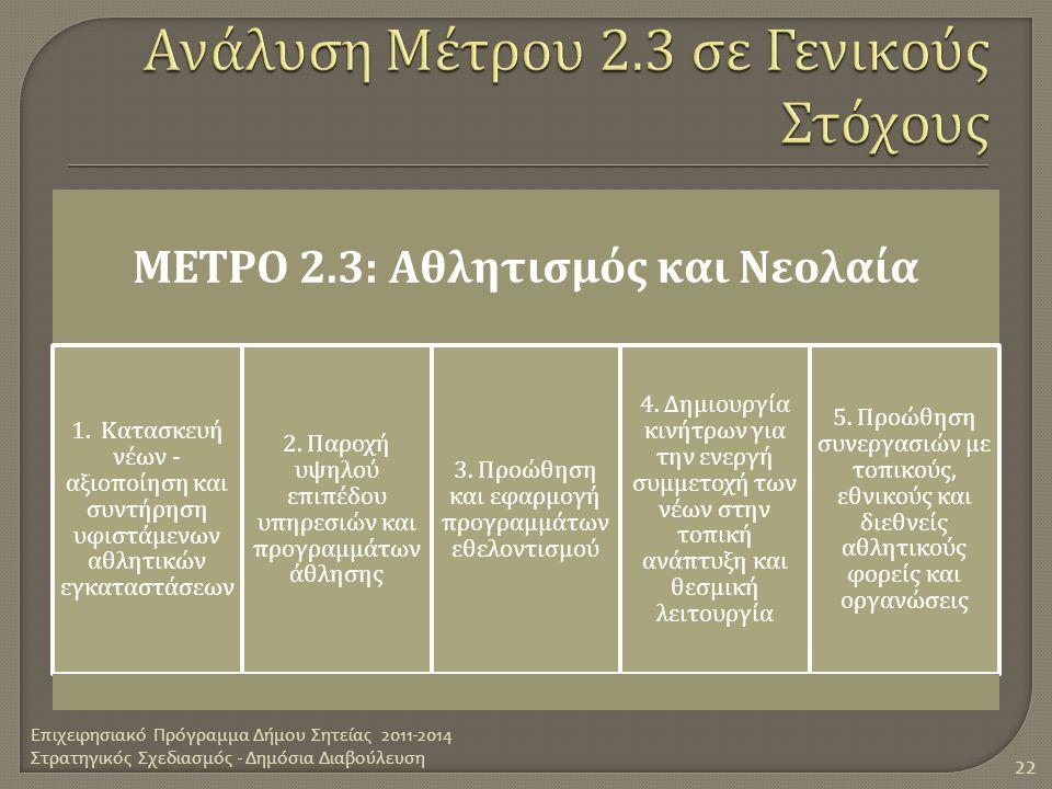 Ανάλυση Μέτρου 2.3 σε Γενικούς Στόχους
