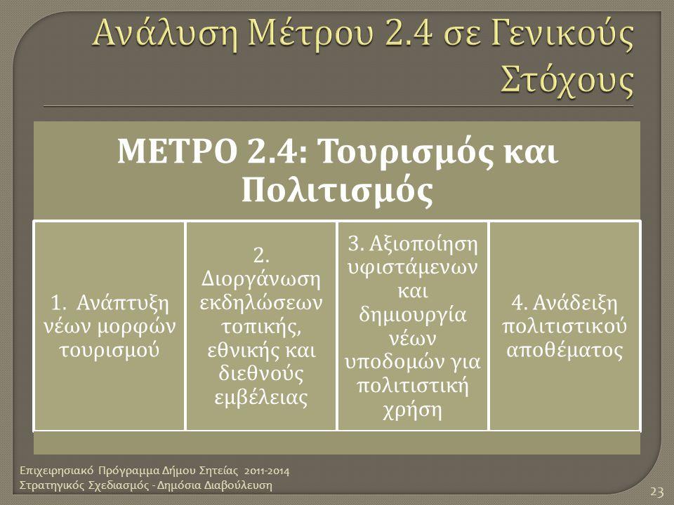 Ανάλυση Μέτρου 2.4 σε Γενικούς Στόχους