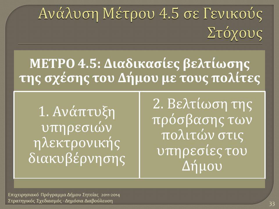 Ανάλυση Μέτρου 4.5 σε Γενικούς Στόχους