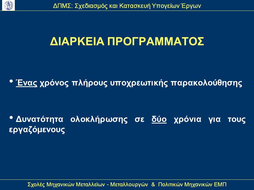 ΔΙΑΡΚΕΙΑ ΠΡΟΓΡΑΜΜΑΤΟΣ