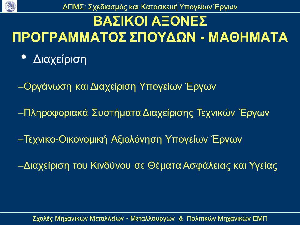 ΒΑΣΙΚΟΙ ΑΞΟΝΕΣ ΠΡΟΓΡΑΜΜΑΤΟΣ ΣΠΟΥΔΩΝ - ΜΑΘΗΜΑΤΑ
