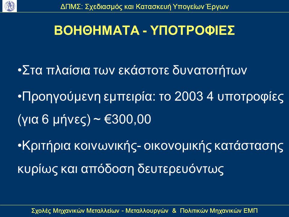 ΒΟΗΘΗΜΑΤΑ - ΥΠΟΤΡΟΦΙΕΣ