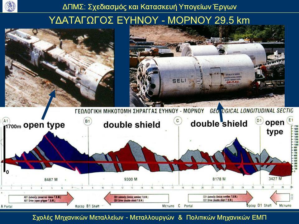 ΥΔΑΤΑΓΩΓΟΣ ΕΥΗΝΟΥ - ΜΟΡΝΟΥ 29.5 km