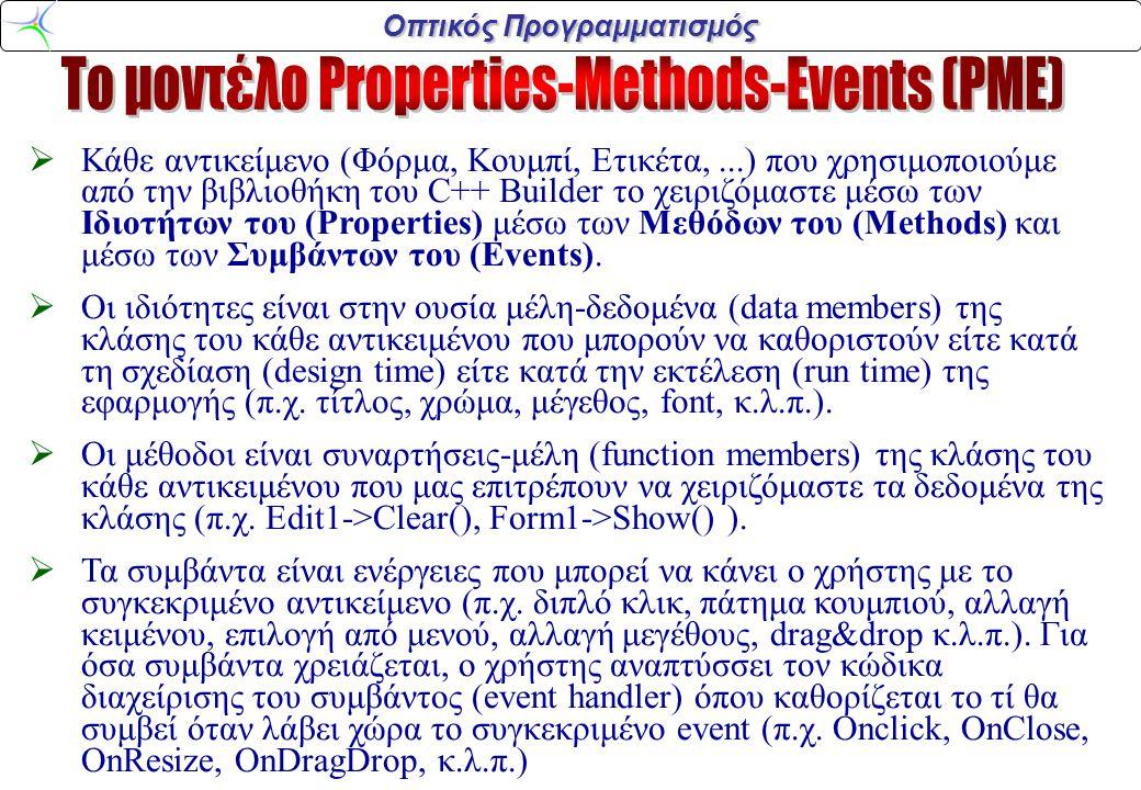 Το μοντέλο Properties-Methods-Events (PME)