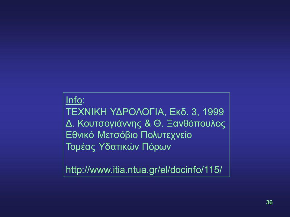 Info: ΤΕΧΝΙΚΗ ΥΔΡΟΛΟΓΙΑ, Εκδ. 3, 1999. Δ. Κουτσογιάννης & Θ. Ξανθόπουλος. Εθνικό Μετσόβιο Πολυτεχνείο.