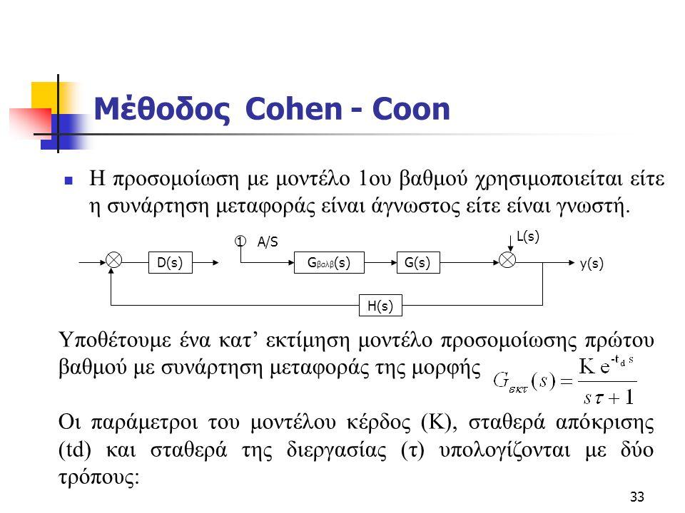 Μέθοδος Cohen - Coon Η προσομοίωση με μοντέλο 1ου βαθμού χρησιμοποιείται είτε η συνάρτηση μεταφοράς είναι άγνωστος είτε είναι γνωστή.