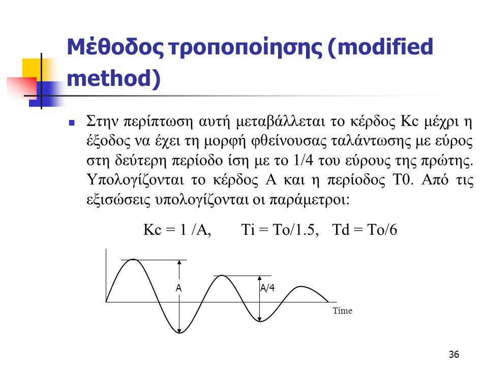 Μέθοδος τροποποίησης (modified method)
