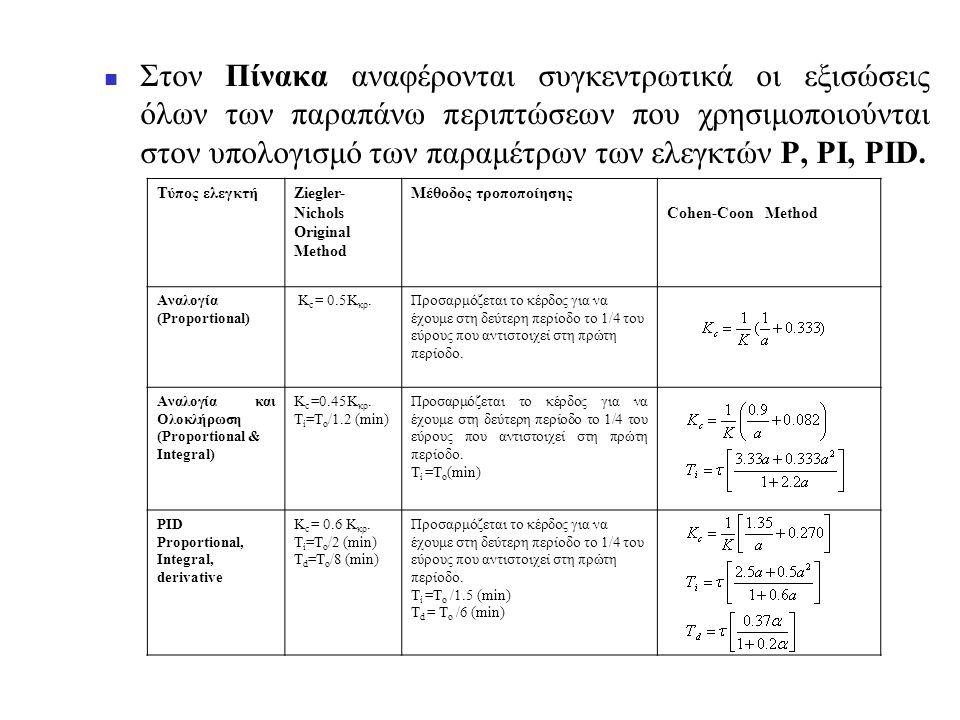 Στον Πίνακα αναφέρονται συγκεντρωτικά οι εξισώσεις όλων των παραπάνω περιπτώσεων που χρησιμοποιούνται στον υπολογισμό των παραμέτρων των ελεγκτών P, PI, PID.