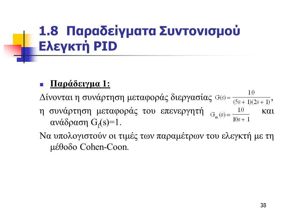 1.8 Παραδείγματα Συντονισμού Ελεγκτή PID