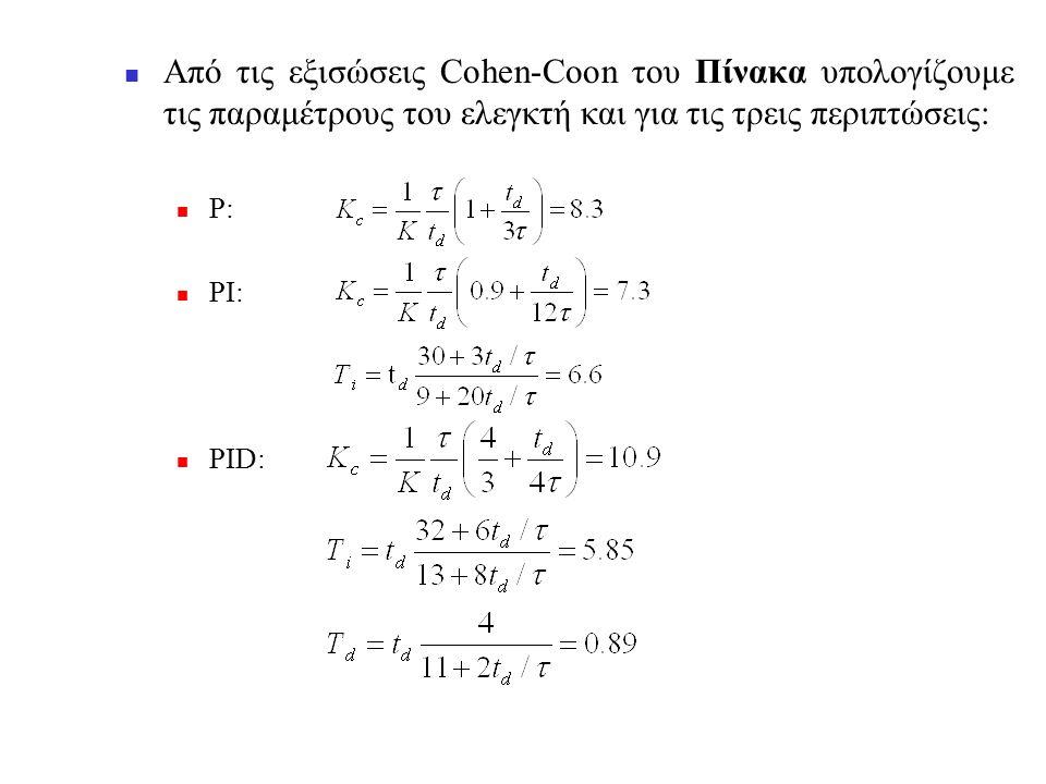 Από τις εξισώσεις Cohen-Coon του Πίνακα υπολογίζουμε τις παραμέτρους του ελεγκτή και για τις τρεις περιπτώσεις: