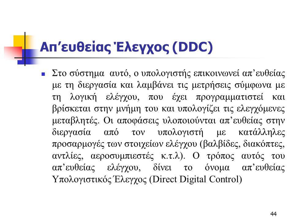 Απ'ευθείας Έλεγχος (DDC)