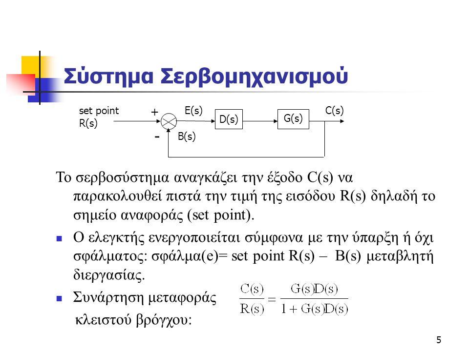 Σύστημα Σερβομηχανισμού