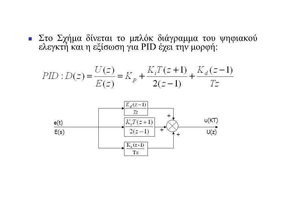Στο Σχήμα δίνεται το μπλόκ διάγραμμα του ψηφιακού ελεγκτή και η εξίσωση για PID έχει την μορφή: