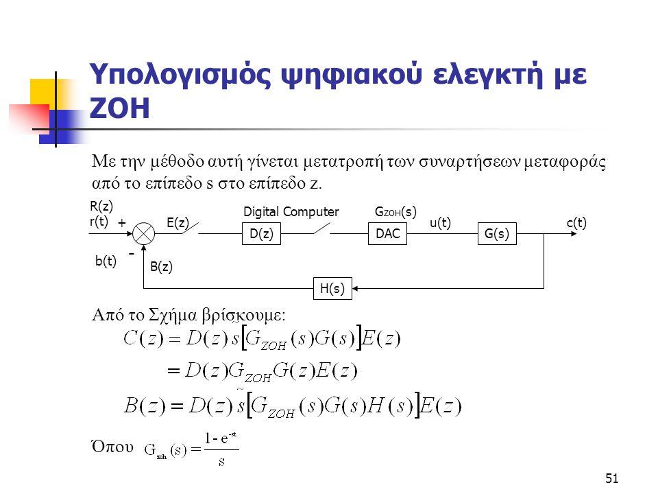 Υπολογισμός ψηφιακού ελεγκτή με ZOH