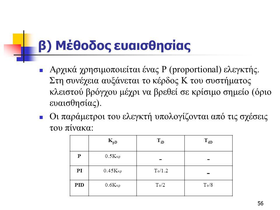 β) Μέθοδος ευαισθησίας