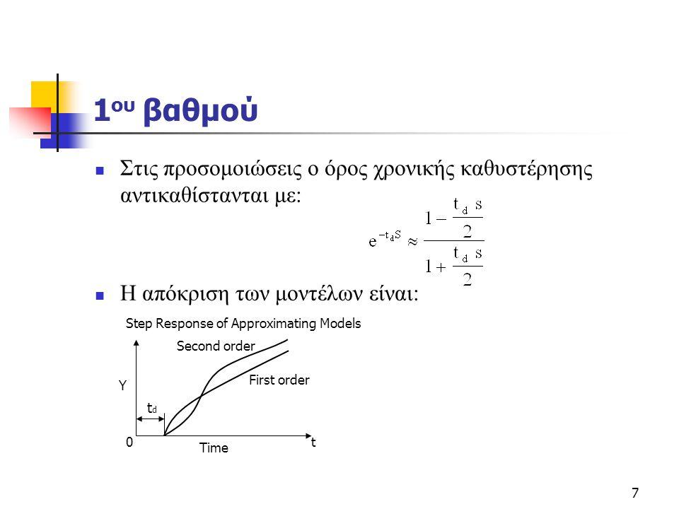 1oυ βαθμού Στις προσομοιώσεις ο όρος χρονικής καθυστέρησης αντικαθίστανται με: Η απόκριση των μοντέλων είναι: