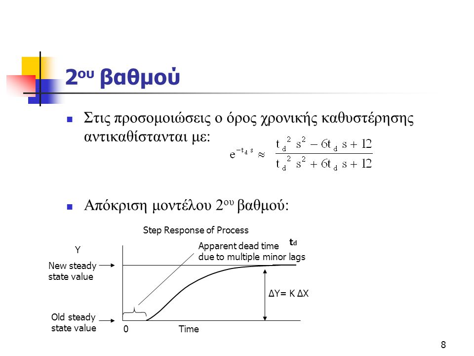 2oυ βαθμού Στις προσομοιώσεις ο όρος χρονικής καθυστέρησης αντικαθίστανται με: Απόκριση μοντέλου 2oυ βαθμού: