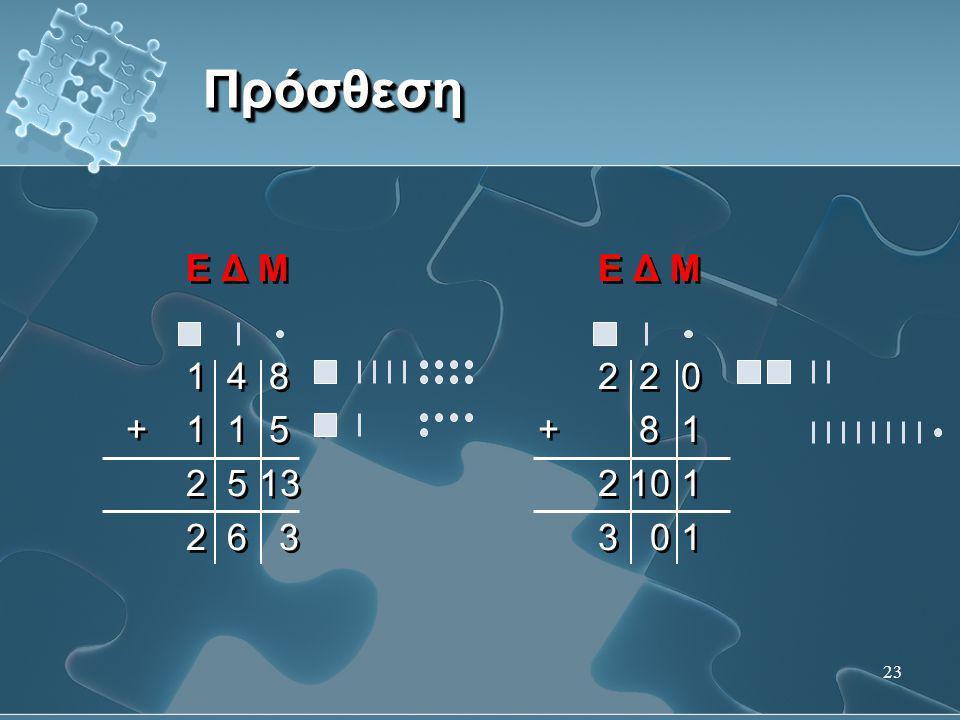 Πρόσθεση Ε Δ Μ 1 4 8 + 1 1 5 2 5 13 2 6 3 Ε Δ Μ 2 2 0 + 8 1 2 10 1 3 0 1