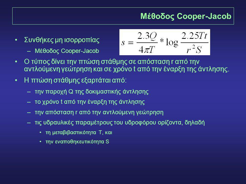 Μέθοδος Cooper-Jacob Συνθήκες μη ισορροπίας