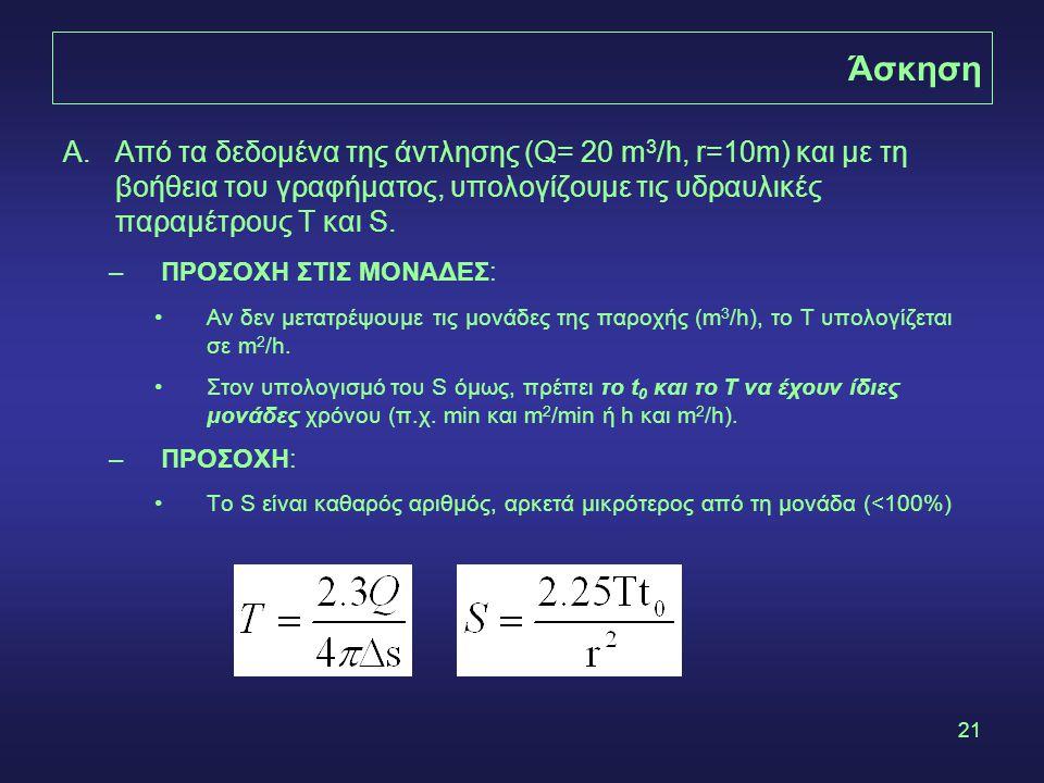 Άσκηση Από τα δεδομένα της άντλησης (Q= 20 m3/h, r=10m) και με τη βοήθεια του γραφήματος, υπολογίζουμε τις υδραυλικές παραμέτρους T και S.