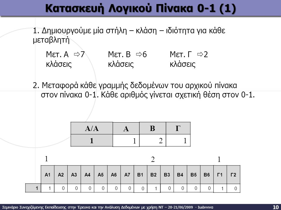 Κατασκευή Λογικού Πίνακα 0-1 (1)