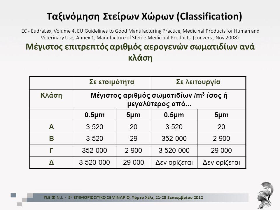 Ταξινόμηση Στείρων Χώρων (Classification)