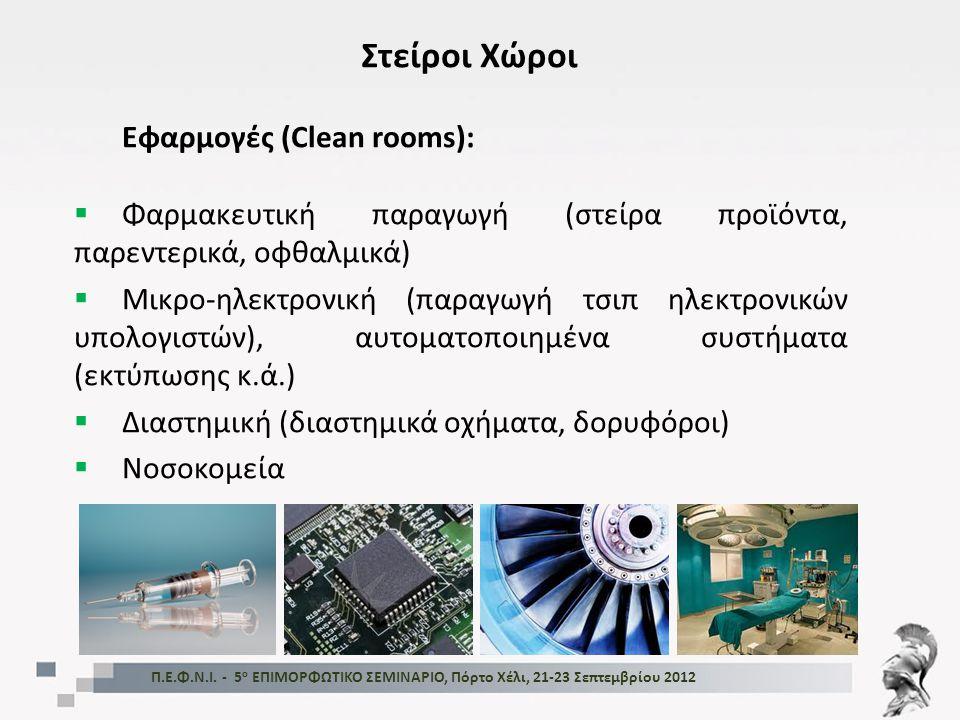 Στείροι Χώροι Εφαρμογές (Clean rooms):