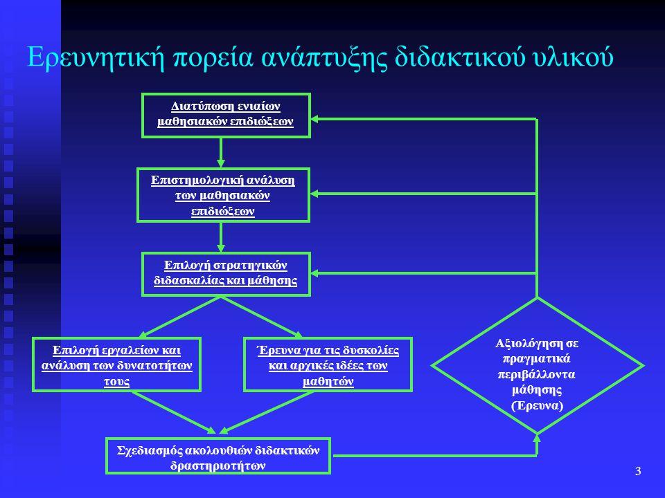 Ερευνητική πορεία ανάπτυξης διδακτικού υλικού