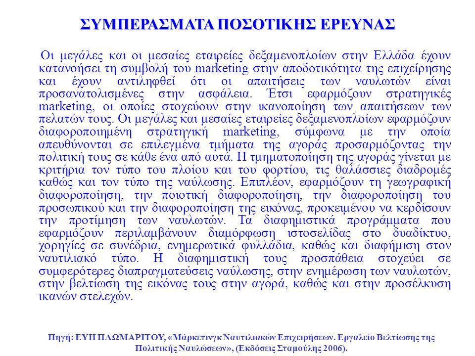 ΣΥΜΠΕΡΑΣΜΑΤΑ ΠΟΣΟΤΙΚΗΣ ΕΡΕΥΝΑΣ