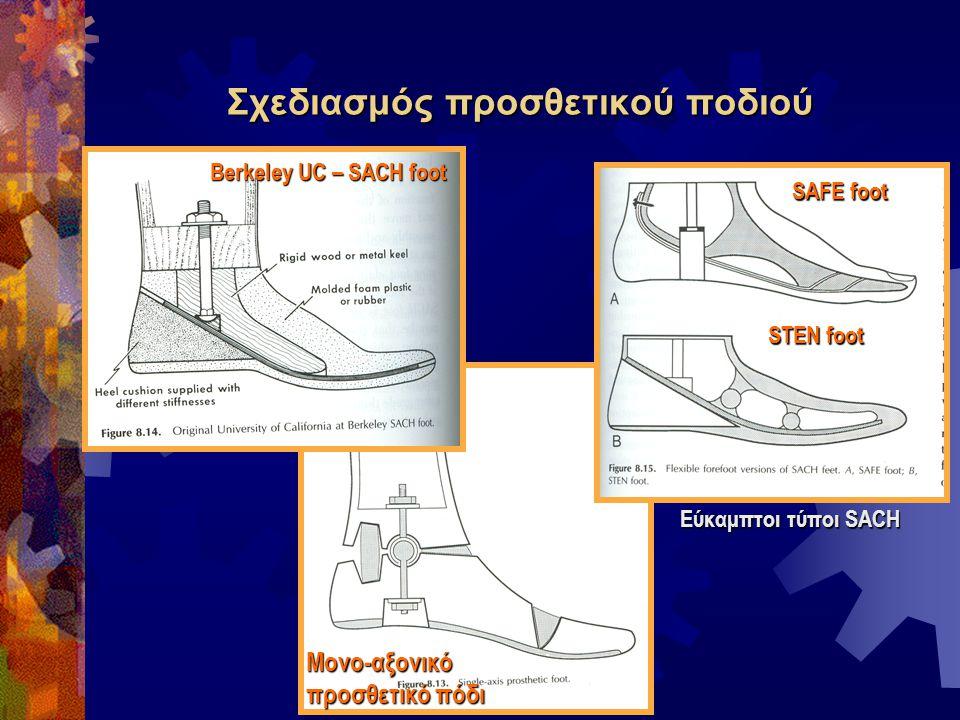 Σχεδιασμός προσθετικού ποδιού