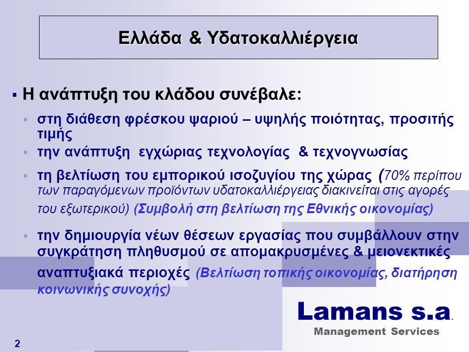 Ελλάδα & Υδατοκαλλιέργεια