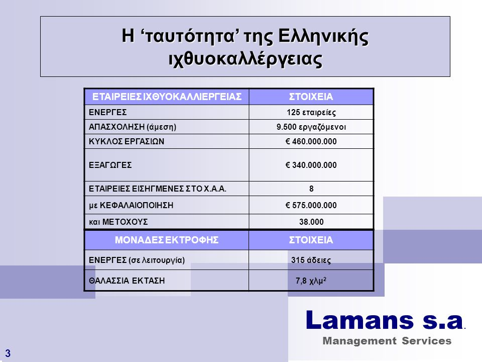Lamans s.a. Η 'ταυτότητα' της Ελληνικής ιχθυοκαλλέργειας