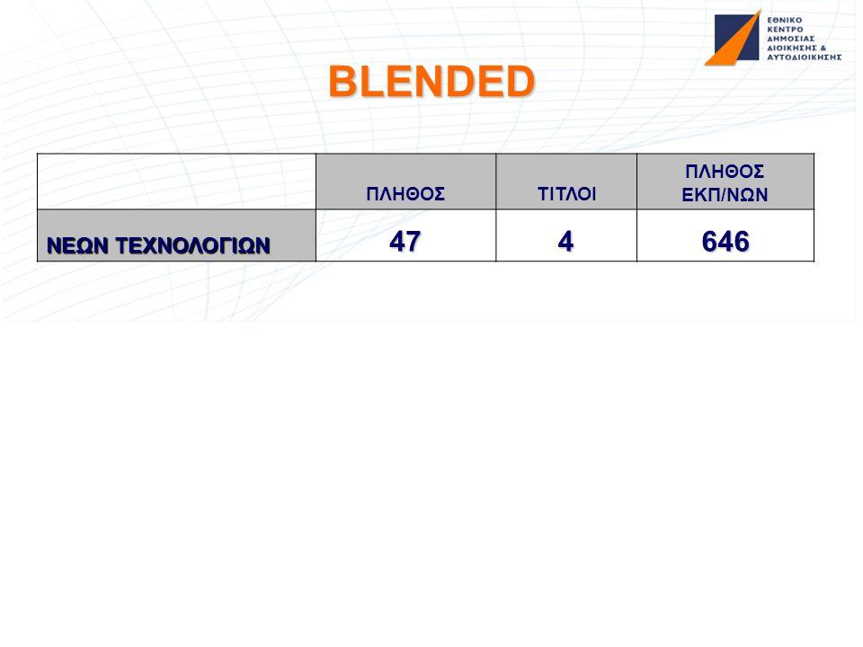 BLENDED ΠΛΗΘΟΣ ΤΙΤΛΟΙ ΠΛΗΘΟΣ ΕΚΠ/ΝΩΝ ΝΕΩΝ ΤΕΧΝΟΛΟΓΙΩΝ 47 4 646