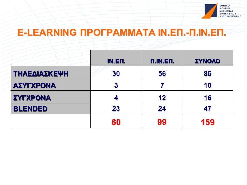 E-LEARNING ΠΡΟΓΡΑΜΜΑΤΑ ΙΝ.ΕΠ.-Π.ΙΝ.ΕΠ.